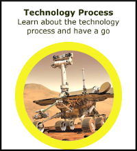 Technology Process